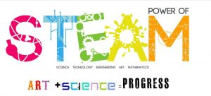 STEAM and STEM Projects for Kids