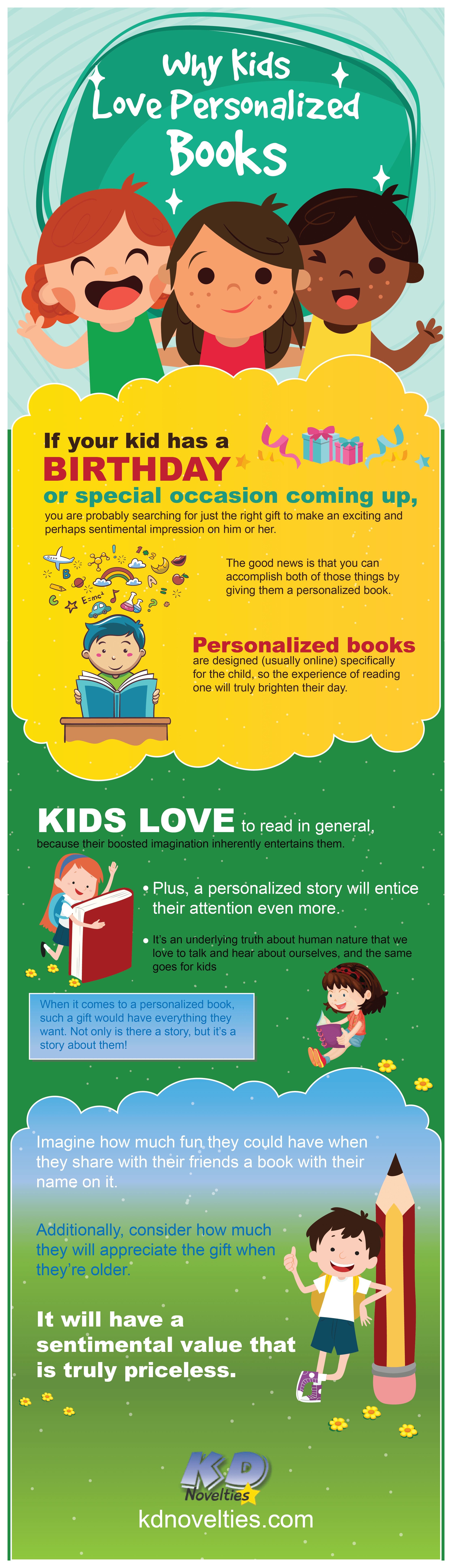 Why Kids Love Personalized Books Infographic